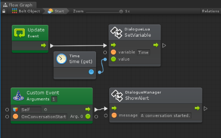 Dialogue System for Unity: Bolt Support